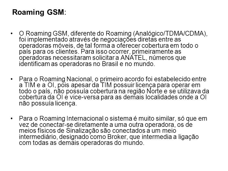 Roaming GSM: O Roaming GSM, diferente do Roaming (Analógico/TDMA/CDMA), foi implementado através de negociações diretas entre as operadoras móveis, de
