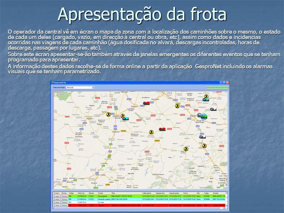 Apresentação da frota O operador da central vê em écran o mapa da zona com a localização dos caminhões sobre o mesmo, o estado de cada um deles (carga