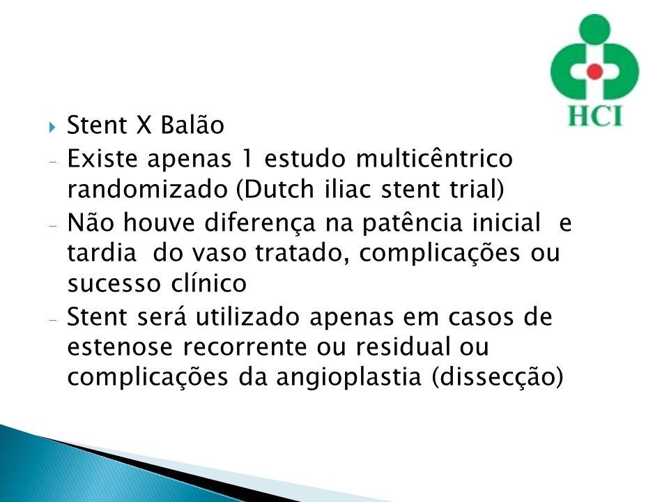 Stent X Balão - Existe apenas 1 estudo multicêntrico randomizado (Dutch iliac stent trial) - Não houve diferença na patência inicial e tardia do vaso
