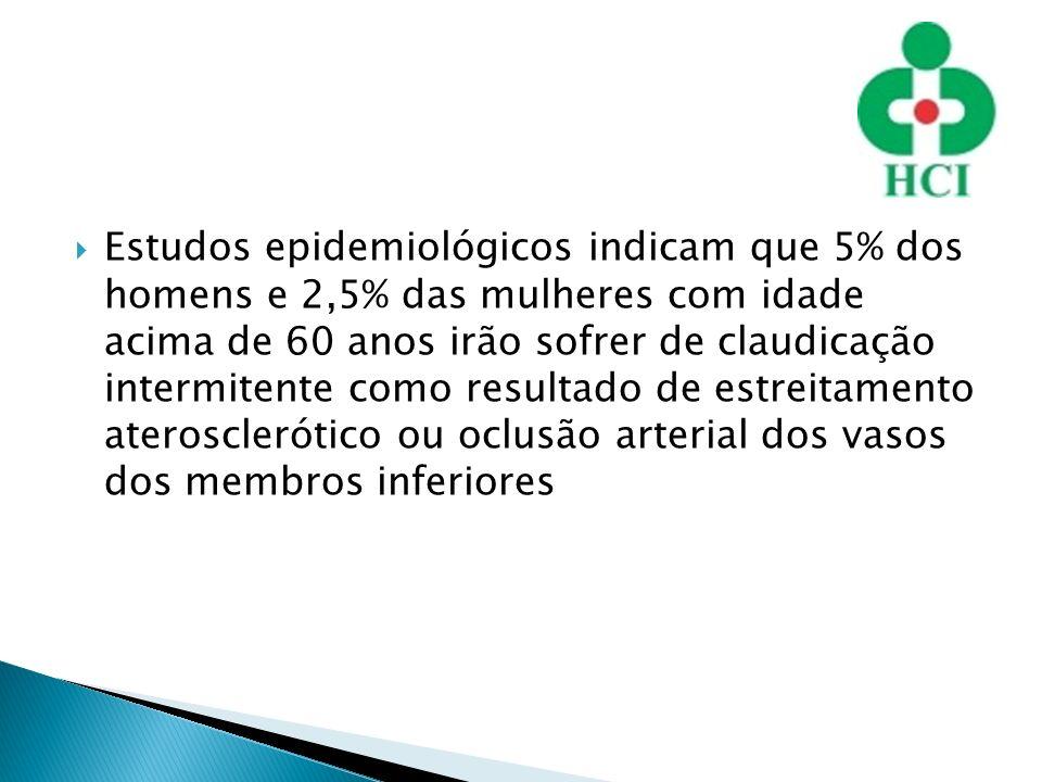 Estudos epidemiológicos indicam que 5% dos homens e 2,5% das mulheres com idade acima de 60 anos irão sofrer de claudicação intermitente como resultad