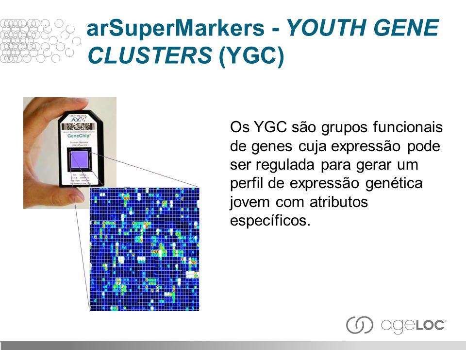 Os YGC são grupos funcionais de genes cuja expressão pode ser regulada para gerar um perfil de expressão genética jovem com atributos específicos. arS
