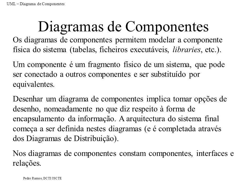 Pedro Ramos, DCTI/ISCTE Diagramas de Componentes Os diagramas de componentes permitem modelar a componente física do sistema (tabelas, ficheiros executáveis, libraries, etc.).