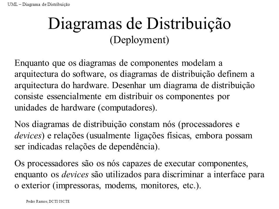 Pedro Ramos, DCTI/ISCTE Diagramas de Distribuição (Deployment) Enquanto que os diagramas de componentes modelam a arquitectura do software, os diagramas de distribuição definem a arquitectura do hardware.