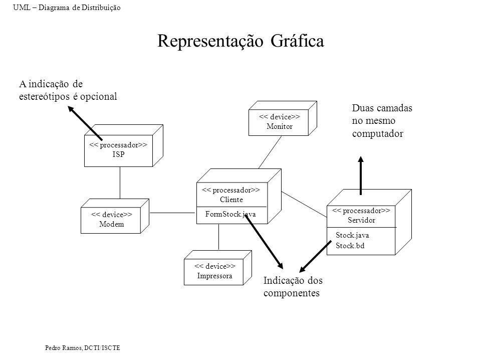 Pedro Ramos, DCTI/ISCTE Representação Gráfica UML – Diagrama de Distribuição FormStock.java > ISP > Modem > Cliente Stock.java Stock.bd > Servidor > Impressora > Monitor A indicação de estereótipos é opcional Indicação dos componentes Duas camadas no mesmo computador
