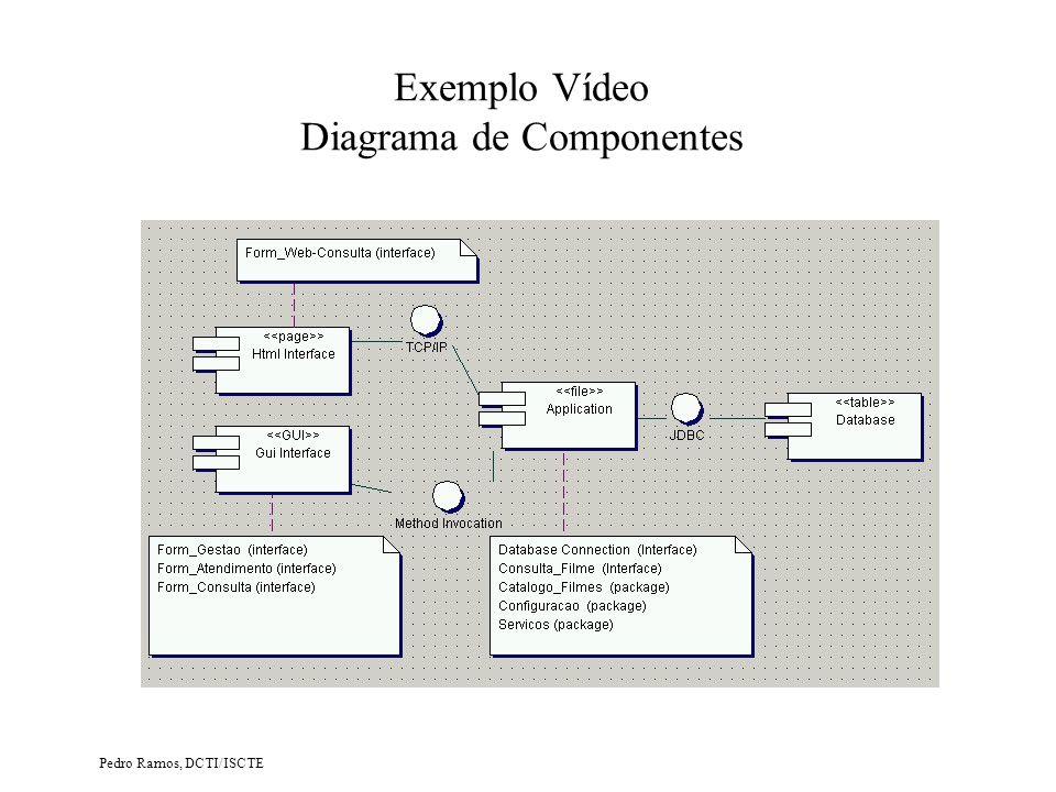 Pedro Ramos, DCTI/ISCTE Exemplo Vídeo Diagrama de Distribuição
