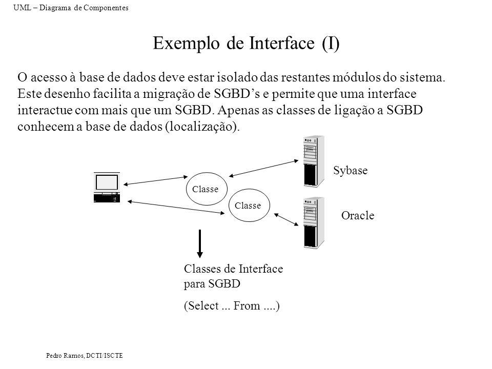 Pedro Ramos, DCTI/ISCTE Exemplo de Interface (I) O acesso à base de dados deve estar isolado das restantes módulos do sistema.