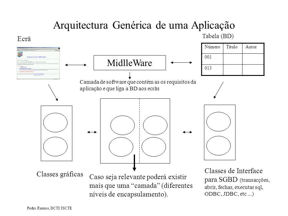Pedro Ramos, DCTI/ISCTE Arquitectura Genérica de uma Aplicação Caso seja relevante poderá existir mais que uma camada (diferentes níveis de encapsulamento).