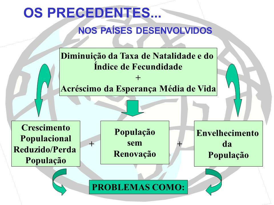 PROBLEMAS SOCIOECONÓMICOS.FALÊNCIA DA SEGURANÇA SOCIAL.