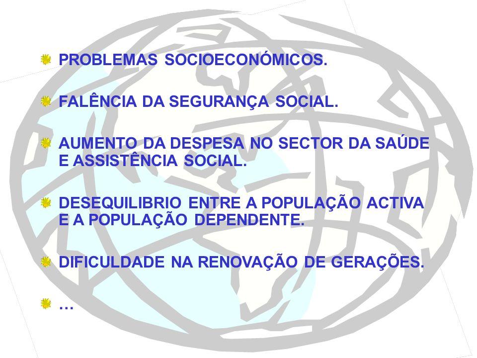 PROBLEMAS SOCIOECONÓMICOS. FALÊNCIA DA SEGURANÇA SOCIAL. AUMENTO DA DESPESA NO SECTOR DA SAÚDE E ASSISTÊNCIA SOCIAL. DESEQUILIBRIO ENTRE A POPULAÇÃO A