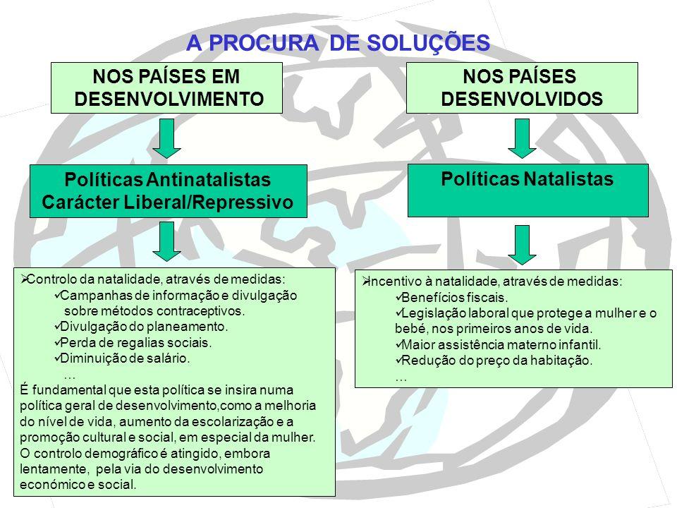 A PROCURA DE SOLUÇÕES NOS PAÍSES EM DESENVOLVIMENTO Políticas Antinatalistas Carácter Liberal/Repressivo Controlo da natalidade, através de medidas: C