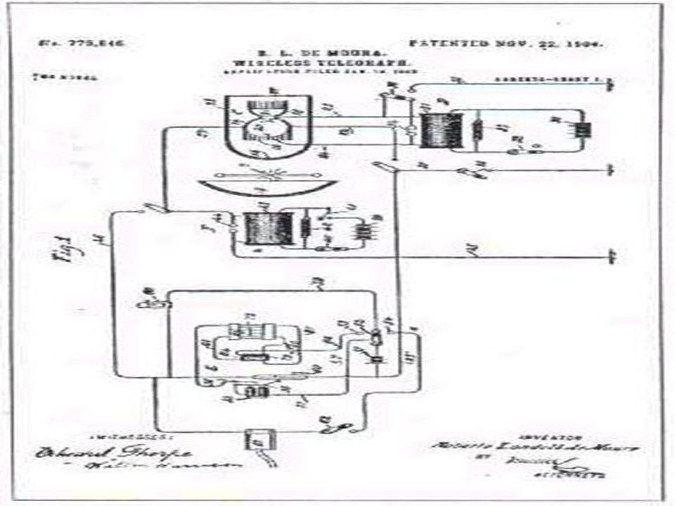 23/11/2006Técnico em Telecomunicações10 PRIMEIRO TRANSMISSOR DE TV Feito aqui no sul do Brasil por Dr.Homero Simonn em Palegre, radioamador e seus auxiliares em 1950.