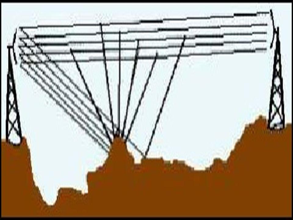 23/11/2006Técnico em Telecomunicações17