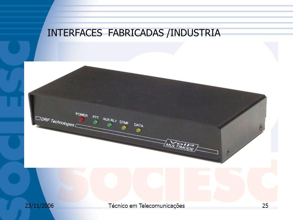 23/11/2006Técnico em Telecomunicações25 INTERFACES FABRICADAS /INDUSTRIA