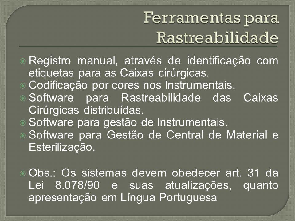 Registro manual, através de identificação com etiquetas para as Caixas cirúrgicas. Codificação por cores nos Instrumentais. Software para Rastreabilid
