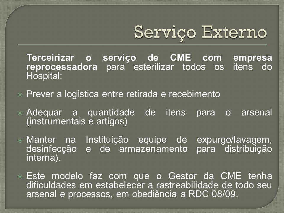 Terceirizar o serviço de CME com empresa reprocessadora para esterilizar todos os itens do Hospital: Prever a logística entre retirada e recebimento A