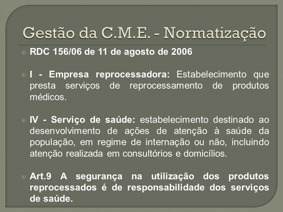 RDC 156/06 de 11 de agosto de 2006 I - Empresa reprocessadora: Estabelecimento que presta serviços de reprocessamento de produtos médicos. IV - Serviç