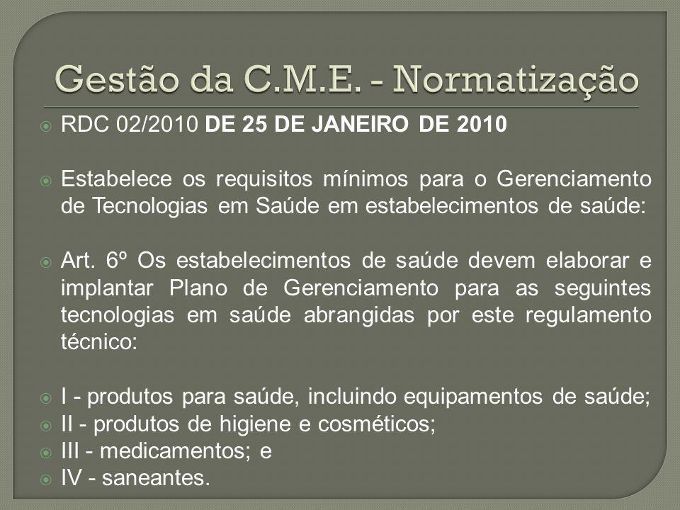 RDC 02/2010 DE 25 DE JANEIRO DE 2010 Estabelece os requisitos mínimos para o Gerenciamento de Tecnologias em Saúde em estabelecimentos de saúde: Art.
