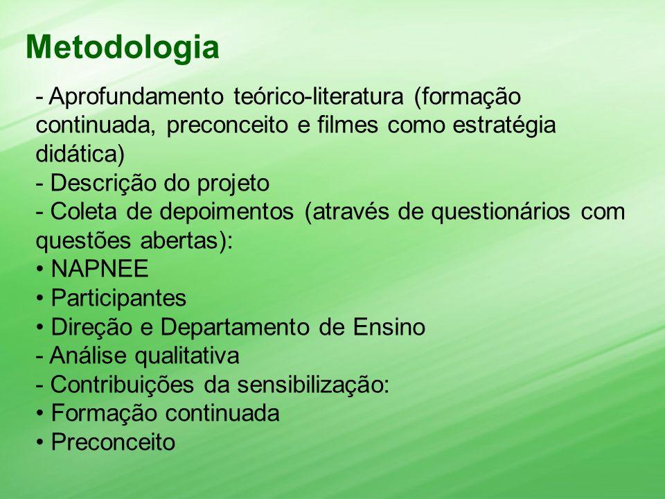 - Aprofundamento teórico-literatura (formação continuada, preconceito e filmes como estratégia didática) - Descrição do projeto - Coleta de depoimento