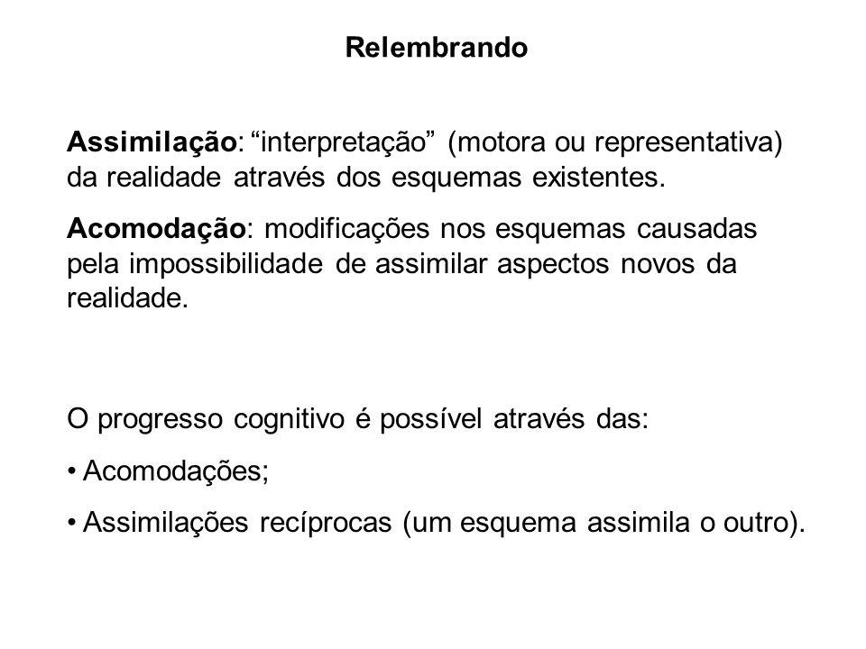 Relembrando Assimilação: interpretação (motora ou representativa) da realidade através dos esquemas existentes. Acomodação: modificações nos esquemas