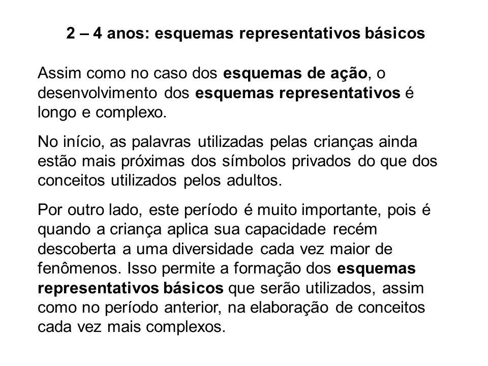 2 – 4 anos: esquemas representativos básicos Assim como no caso dos esquemas de ação, o desenvolvimento dos esquemas representativos é longo e complex