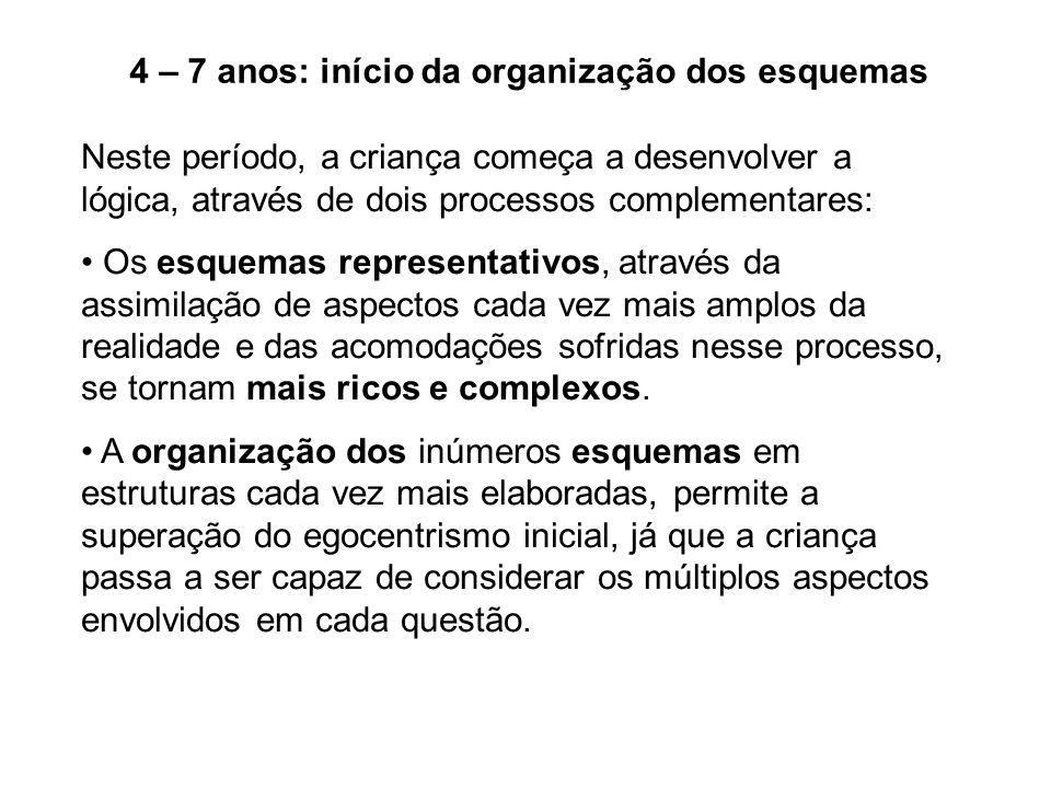 4 – 7 anos: início da organização dos esquemas Neste período, a criança começa a desenvolver a lógica, através de dois processos complementares: Os es