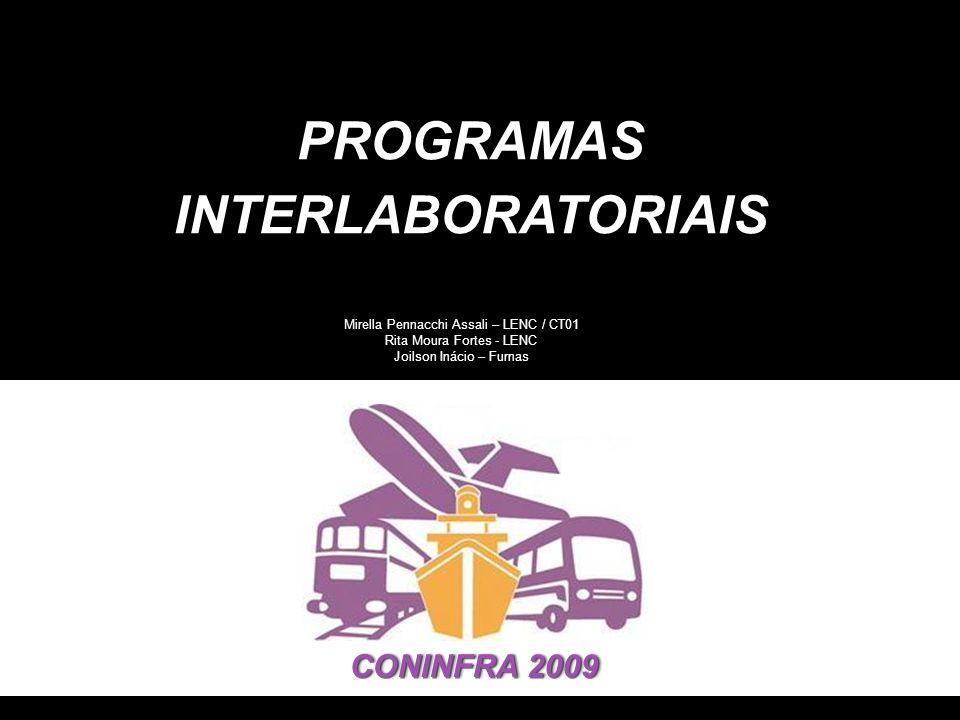 PROGRAMAS INTERLABORATORIAIS CONINFRA 2009CONINFRA 2009 Mirella Pennacchi Assali – LENC / CT01 Rita Moura Fortes - LENC Joilson Inácio – Furnas