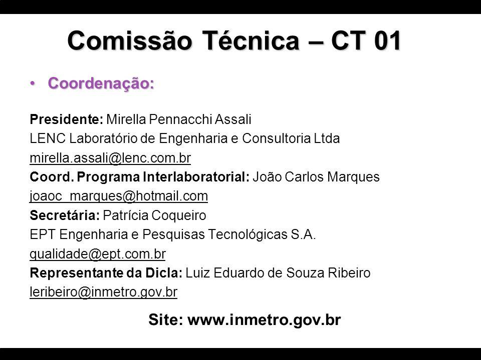Coordenação:Coordenação: Presidente: Mirella Pennacchi Assali LENC Laboratório de Engenharia e Consultoria Ltda mirella.assali@lenc.com.br Coord. Prog