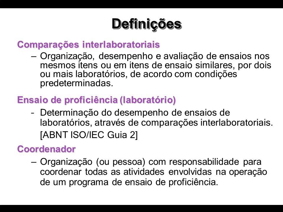 Comparações interlaboratoriais –Organização, desempenho e avaliação de ensaios nos mesmos itens ou em itens de ensaio similares, por dois ou mais labo