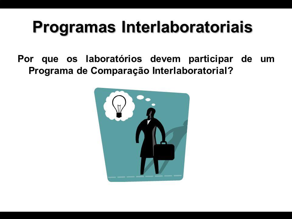 Por que os laboratórios devem participar de um Programa de Comparação Interlaboratorial? Programas Interlaboratoriais
