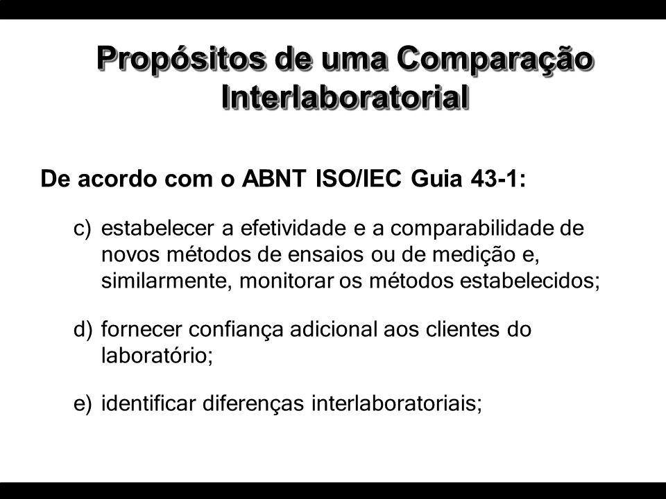 De acordo com o ABNT ISO/IEC Guia 43-1: c)estabelecer a efetividade e a comparabilidade de novos métodos de ensaios ou de medição e, similarmente, mon