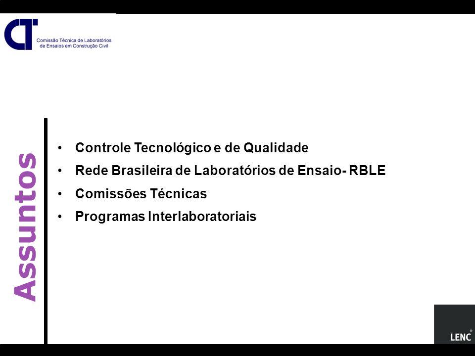 Assuntos Controle Tecnológico e de Qualidade Rede Brasileira de Laboratórios de Ensaio- RBLE Comissões Técnicas Programas Interlaboratoriais