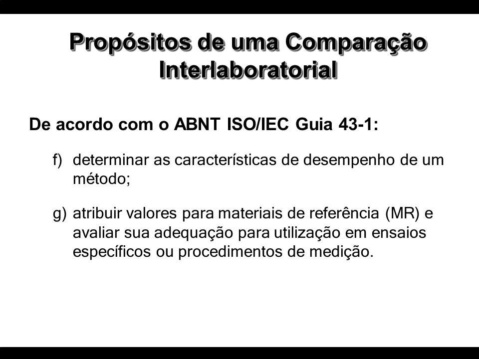 De acordo com o ABNT ISO/IEC Guia 43-1: f)determinar as características de desempenho de um método; g)atribuir valores para materiais de referência (M