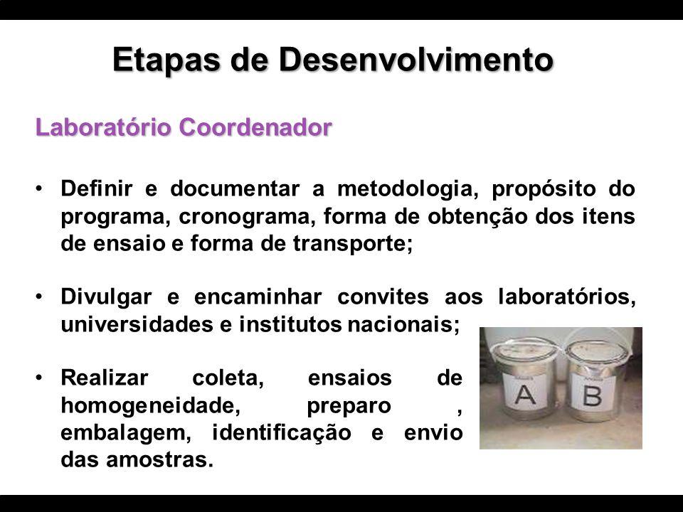 Laboratório Coordenador Definir e documentar a metodologia, propósito do programa, cronograma, forma de obtenção dos itens de ensaio e forma de transp