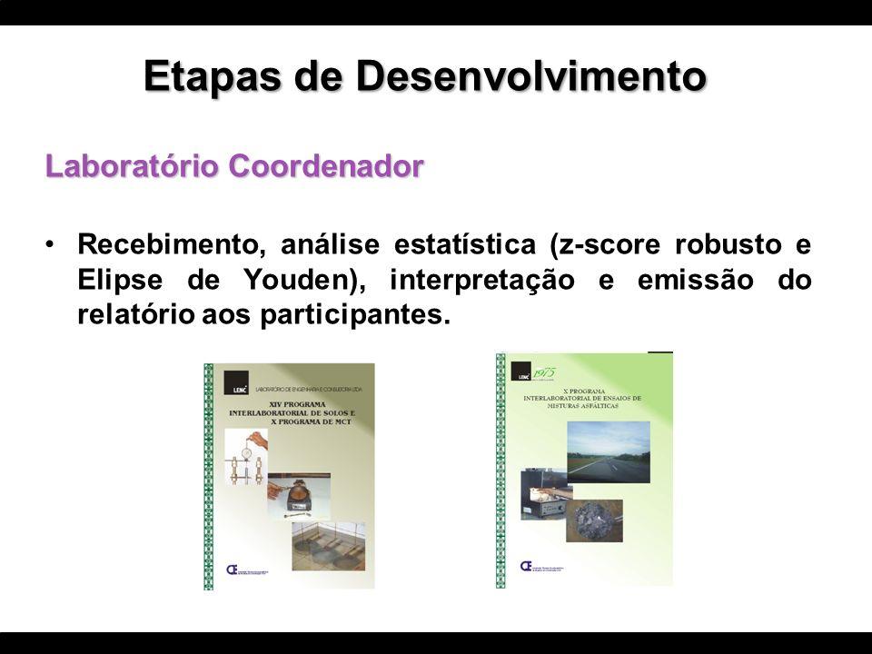 Laboratório Coordenador Recebimento, análise estatística (z-score robusto e Elipse de Youden), interpretação e emissão do relatório aos participantes.