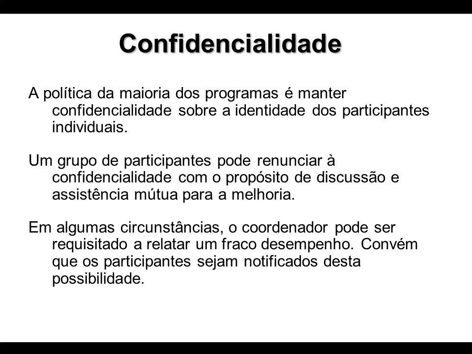 A política da maioria dos programas é manter confidencialidade sobre a identidade dos participantes individuais. Um grupo de participantes pode renunc