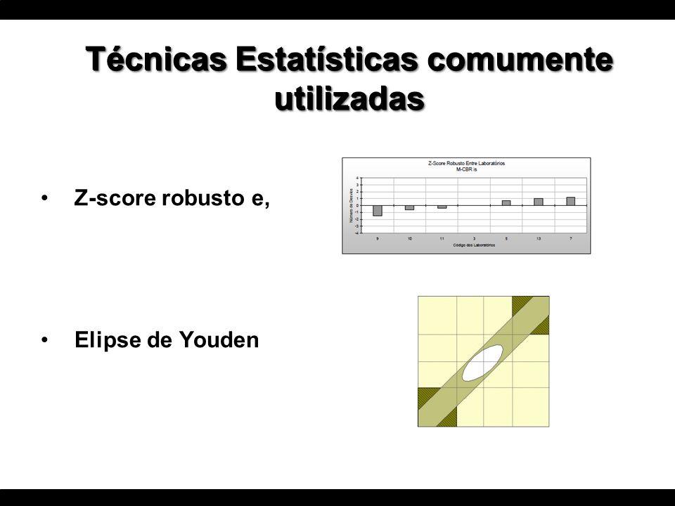 Z-score robusto e, Elipse de Youden Técnicas Estatísticas comumente utilizadas
