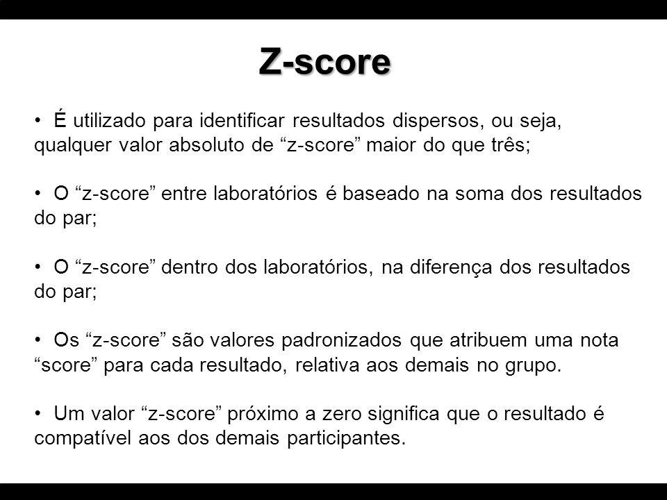 É utilizado para identificar resultados dispersos, ou seja, qualquer valor absoluto de z-score maior do que três; O z-score entre laboratórios é basea