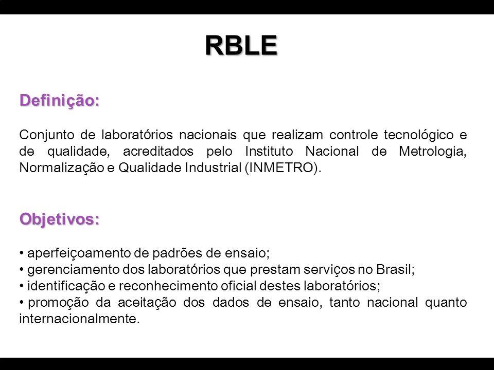 Definição: Conjunto de laborat ó rios nacionais que realizam controle tecnológico e de qualidade, acreditados pelo Instituto Nacional de Metrologia, N