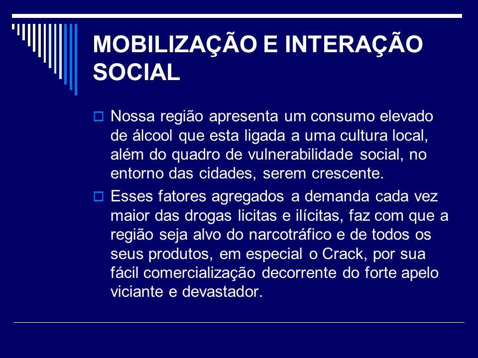 MOBILIZAÇÃO E INTERAÇÃO SOCIAL Nossa região apresenta um consumo elevado de álcool que esta ligada a uma cultura local, além do quadro de vulnerabilid