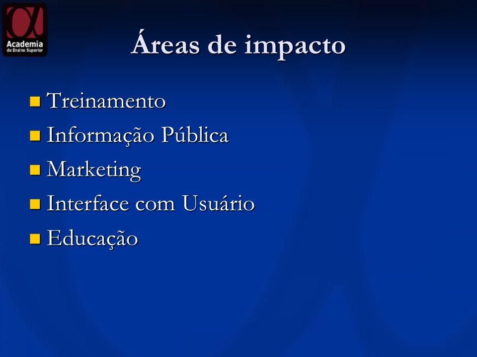 Áreas de impacto Treinamento Treinamento Informação Pública Informação Pública Marketing Marketing Interface com Usuário Interface com Usuário Educaçã