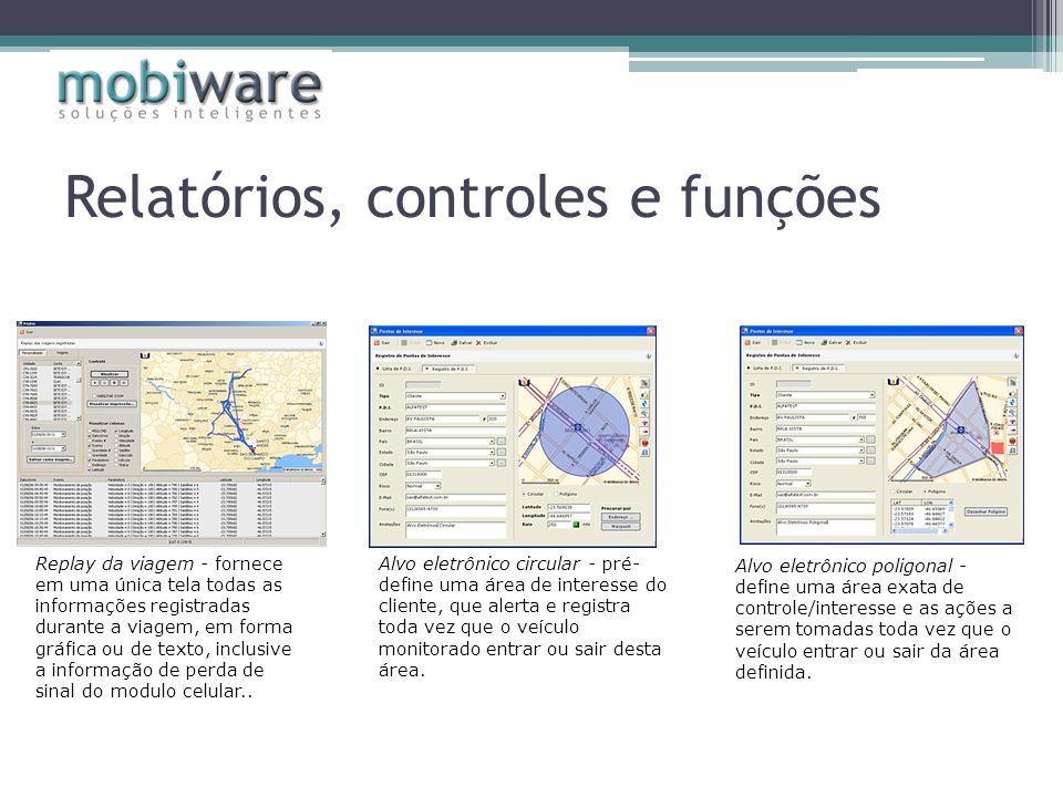 Relatórios, controles e funções Replay da viagem - fornece em uma única tela todas as informações registradas durante a viagem, em forma gráfica ou de