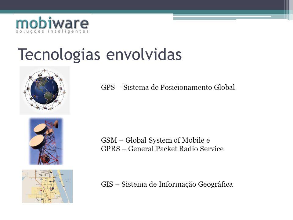 Tecnologias envolvidas GPS – Sistema de Posicionamento Global GSM – Global System of Mobile e GPRS – General Packet Radio Service GIS – Sistema de Informação Geográfica