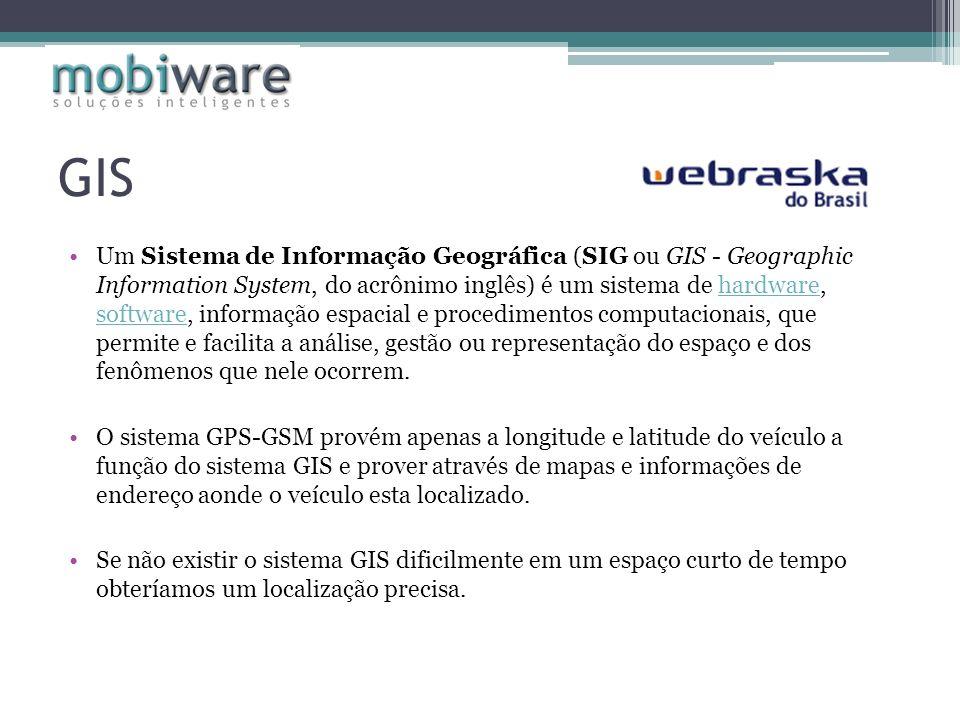 GIS Um Sistema de Informação Geográfica (SIG ou GIS - Geographic Information System, do acrônimo inglês) é um sistema de hardware, software, informaçã
