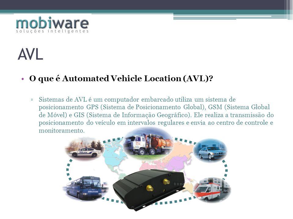 AVL O que é Automated Vehicle Location (AVL)? Sistemas de AVL é um computador embarcado utiliza um sistema de posicionamento GPS (Sistema de Posiciona