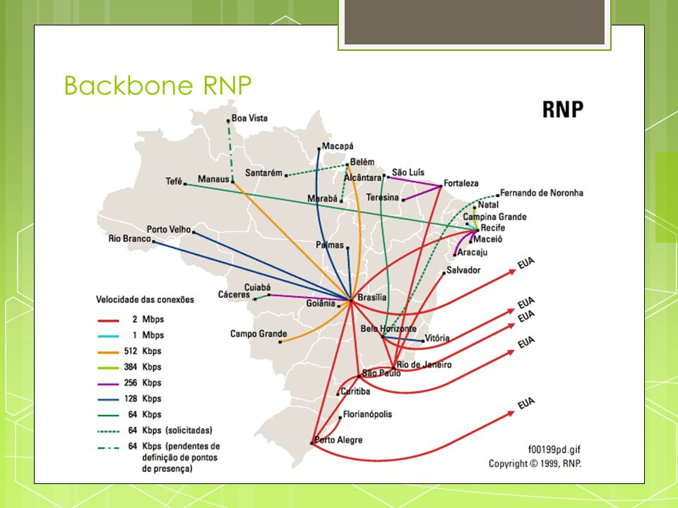 Backbone RNP