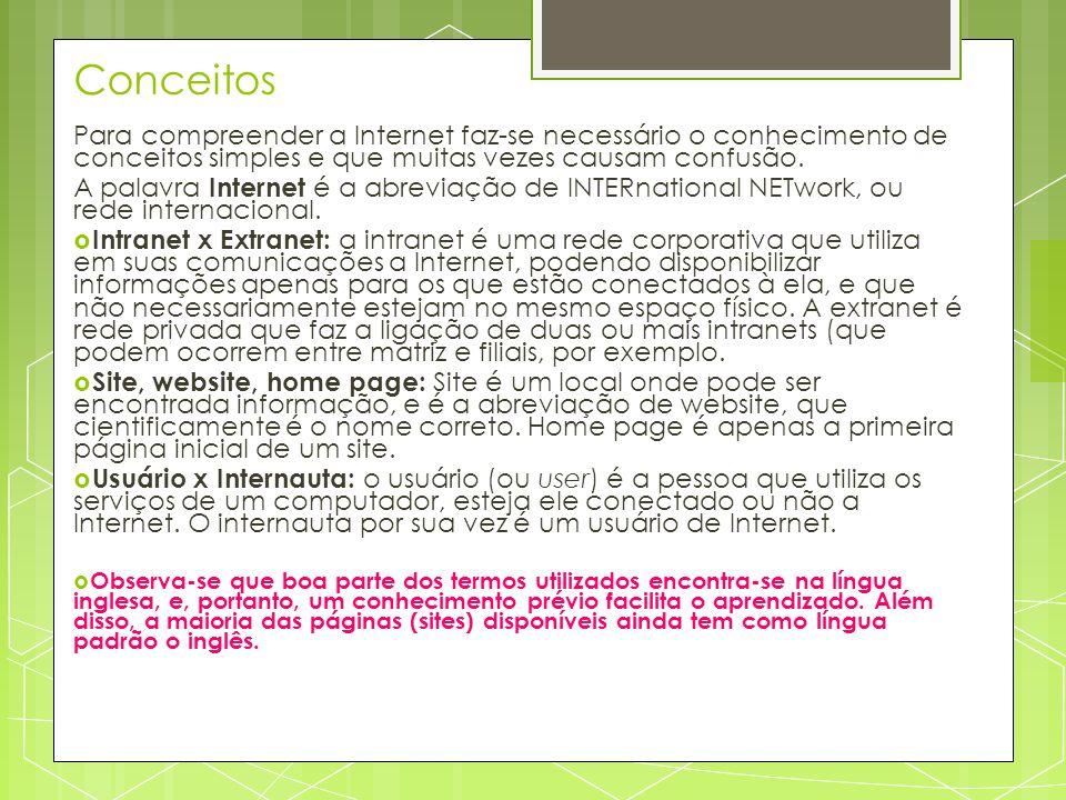 Especificação de Domínio - País País onde o site está hospedado, o que não significa necessariamente que o site seja daquela nacionalidade.