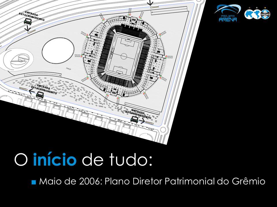 Avaliação: Estádio Olímpico X um novo estádio