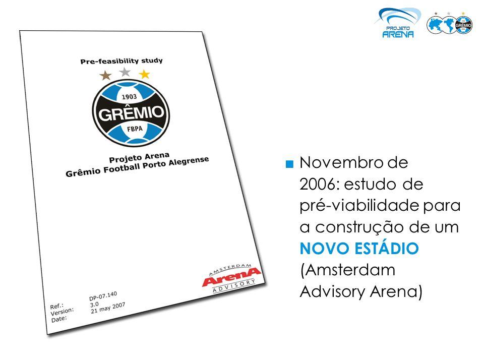 Conclusão: Estádio Olímpico NÃO ATENDE às expectativas do Grêmio.