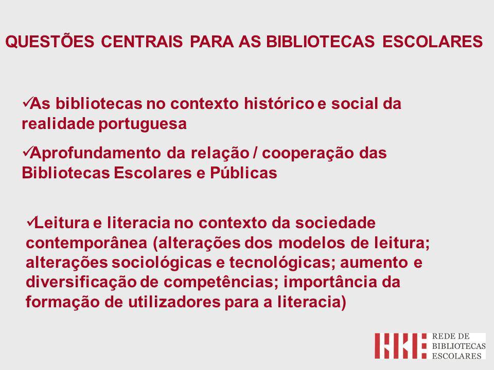 As bibliotecas no contexto histórico e social da realidade portuguesa Aprofundamento da relação / cooperação das Bibliotecas Escolares e Públicas Leitura e literacia no contexto da sociedade contemporânea (alterações dos modelos de leitura; alterações sociológicas e tecnológicas; aumento e diversificação de competências; importância da formação de utilizadores para a literacia) QUESTÕES CENTRAIS PARA AS BIBLIOTECAS ESCOLARES