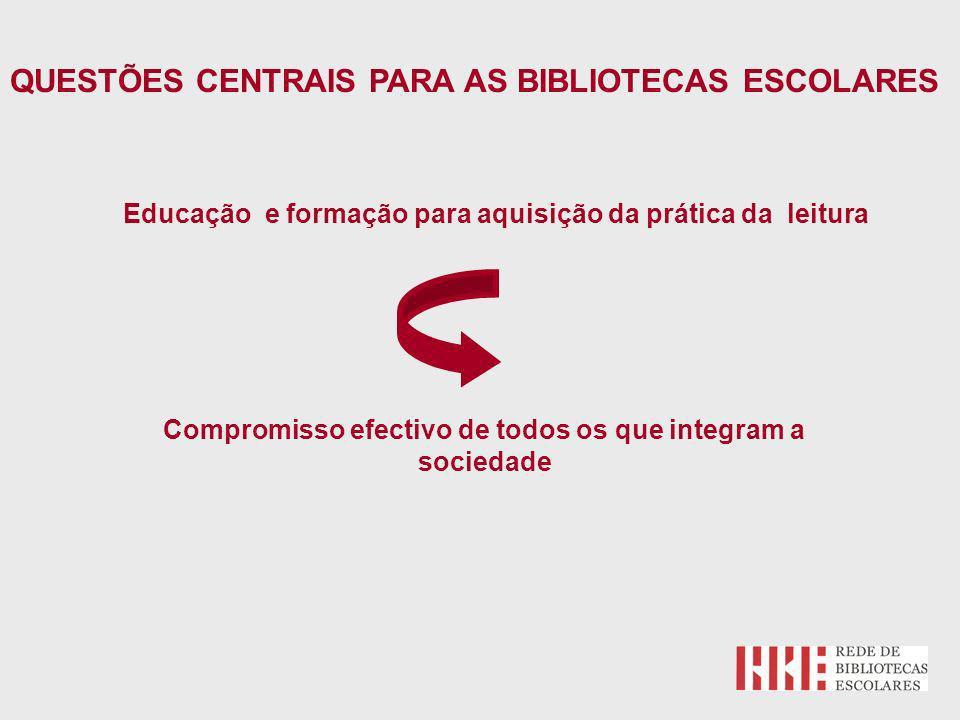 Educação e formação para aquisição da prática da leitura Compromisso efectivo de todos os que integram a sociedade QUESTÕES CENTRAIS PARA AS BIBLIOTECAS ESCOLARES
